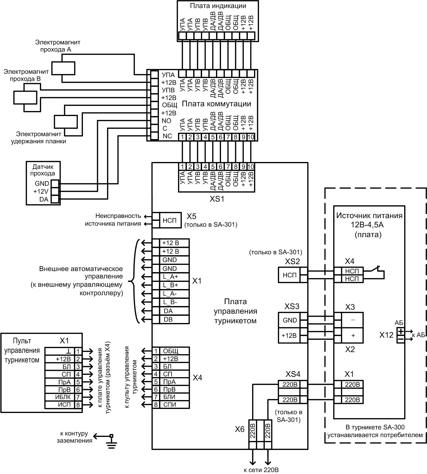 Схема подключения дрс.м